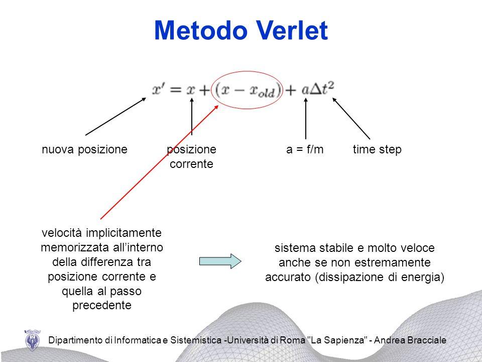 Metodo Verlet nuova posizione posizione corrente a = f/m time step