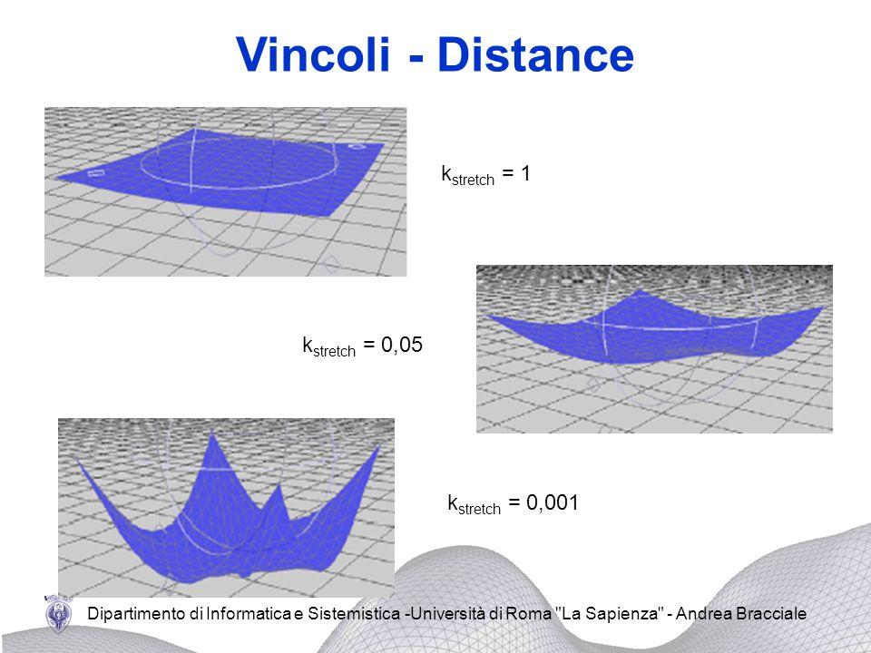 Vincoli - Distance kstretch = 1 kstretch = 0,05 kstretch = 0,001