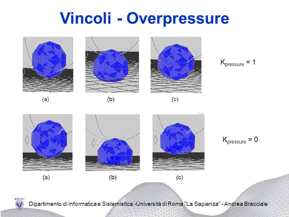 Vincoli - Overpressure