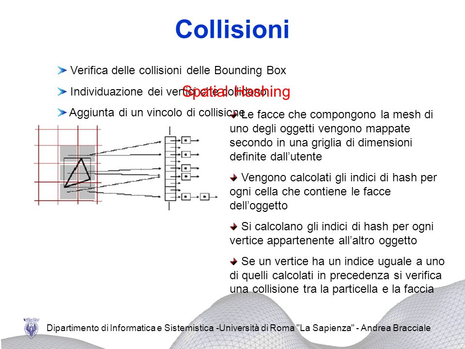 Collisioni Spatial Hashing