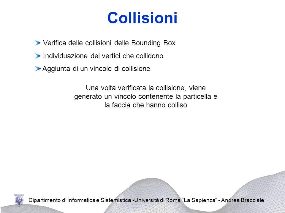 Collisioni Verifica delle collisioni delle Bounding Box