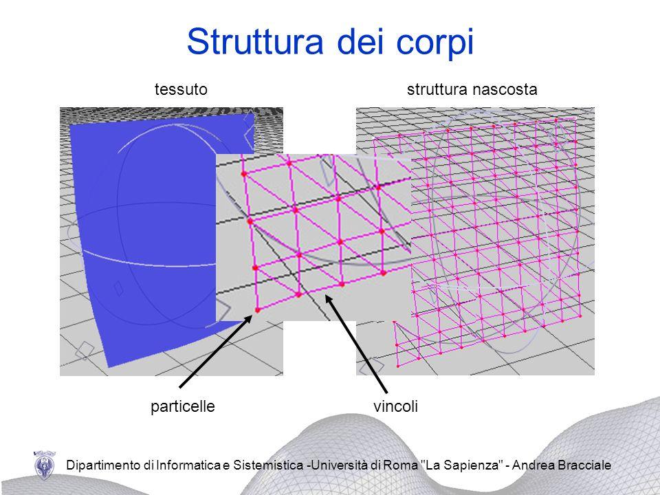 Struttura dei corpi tessuto struttura nascosta particelle vincoli