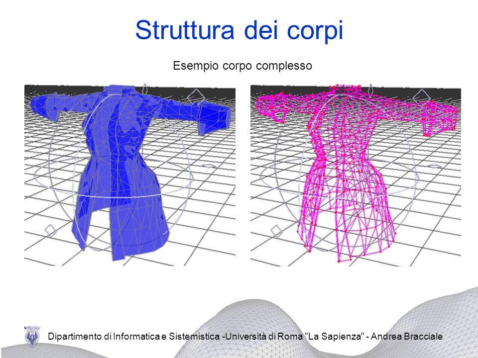Esempio corpo complesso