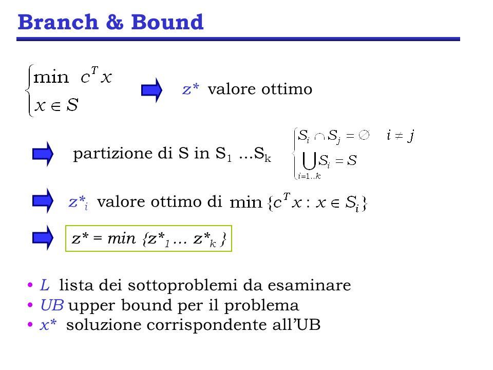 Branch & Bound z* valore ottimo partizione di S in S1 ...Sk
