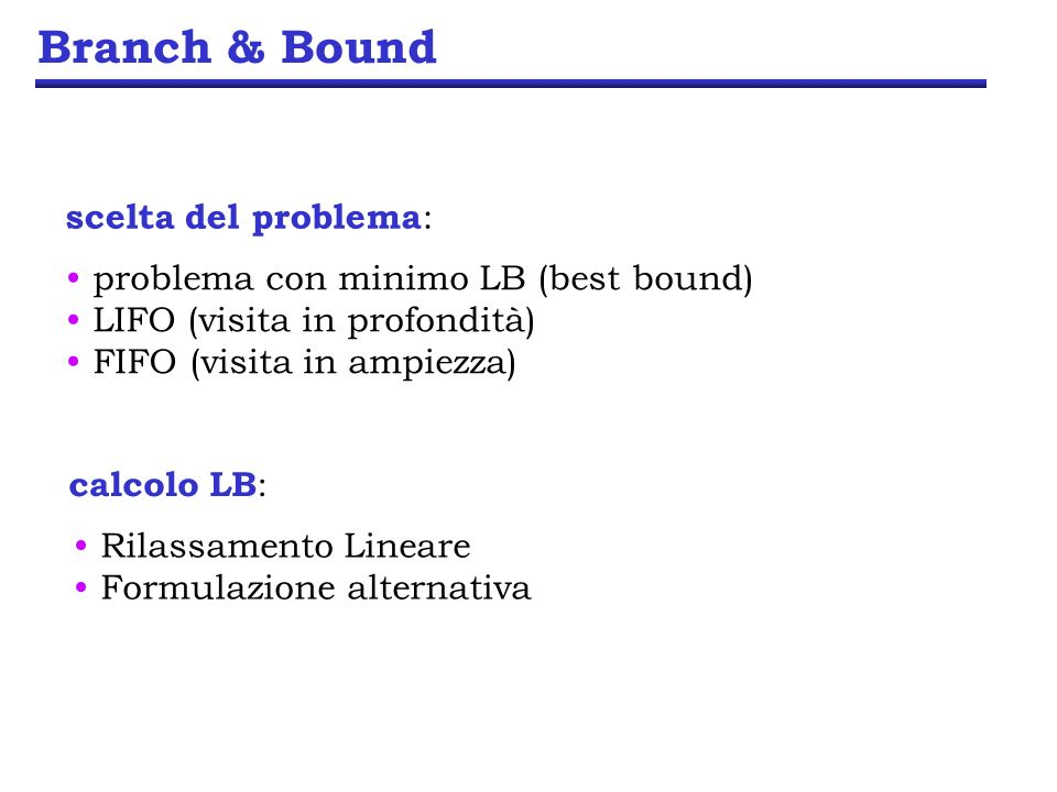 Branch & Bound scelta del problema: