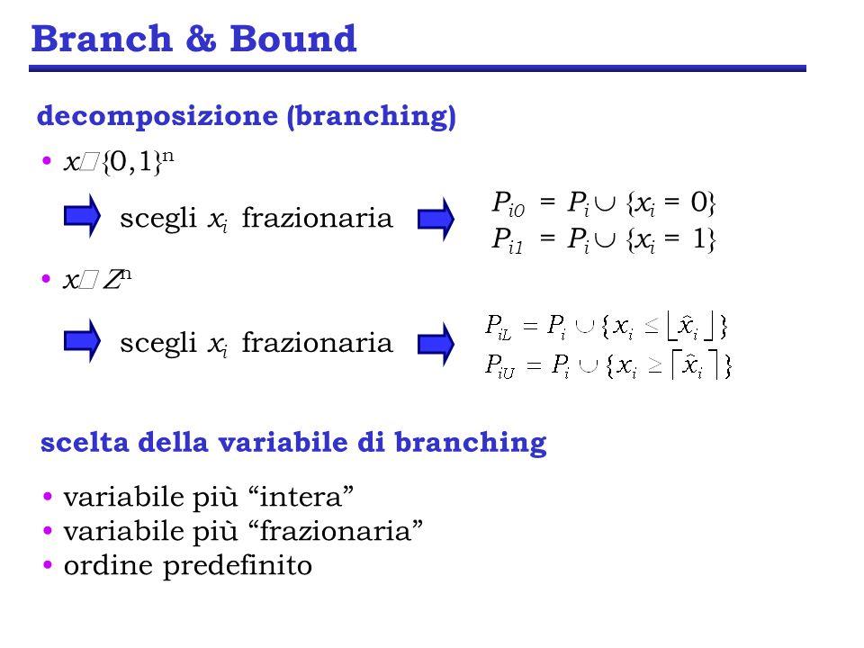 decomposizione (branching) scelta della variabile di branching
