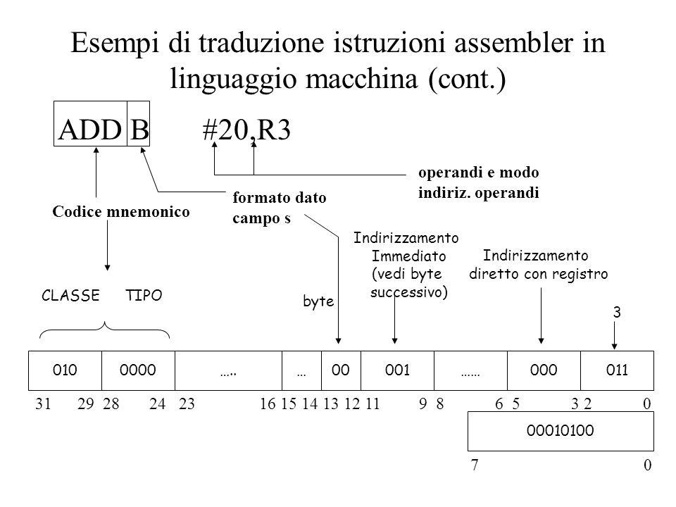 Esempi di traduzione istruzioni assembler in linguaggio macchina (cont