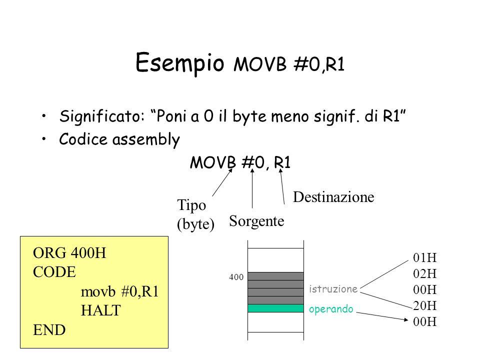 Esempio MOVB #0,R1 Significato: Poni a 0 il byte meno signif. di R1