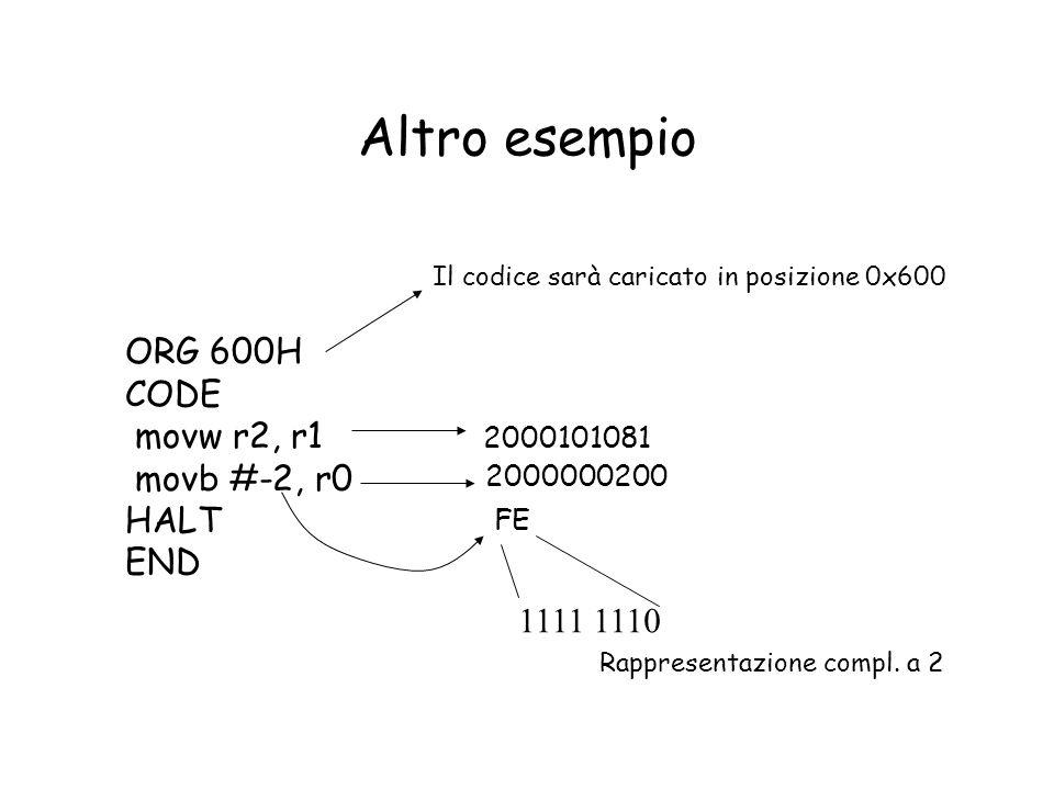 Altro esempio ORG 600H CODE movw r2, r1 movb #-2, r0 HALT END