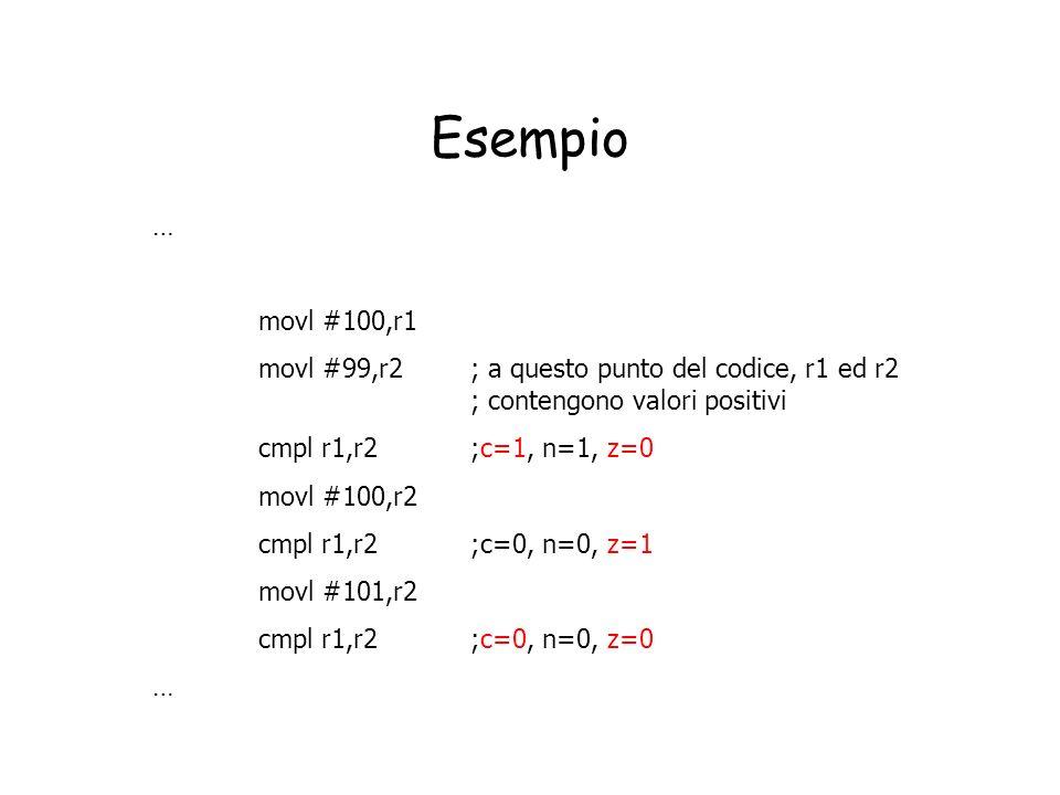 Esempio … movl #100,r1. movl #99,r2 ; a questo punto del codice, r1 ed r2 ; contengono valori positivi.