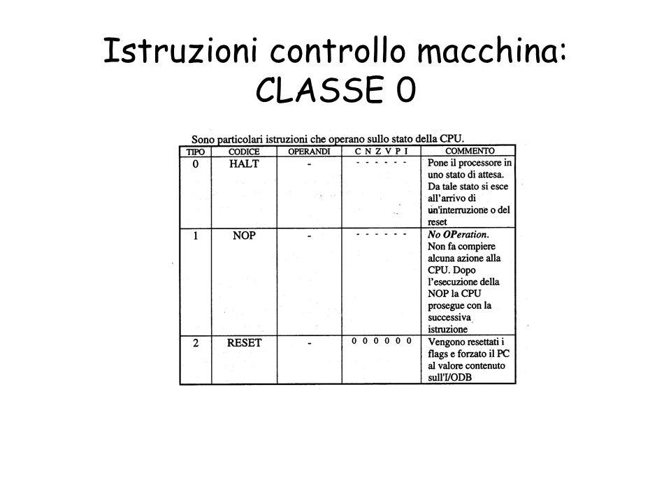 Istruzioni controllo macchina: