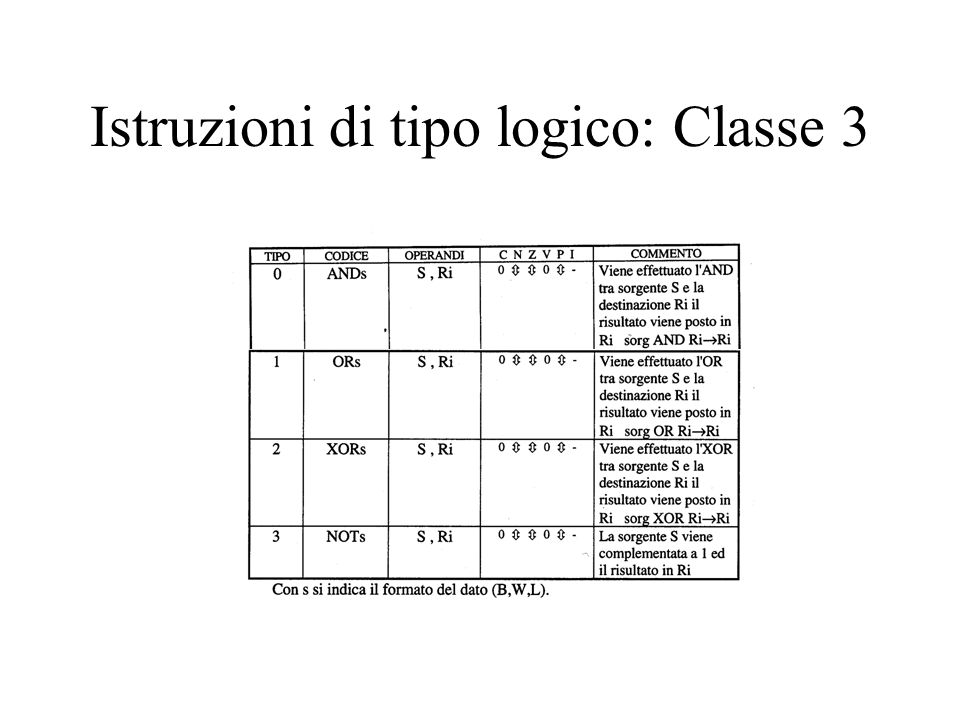 Istruzioni di tipo logico: Classe 3