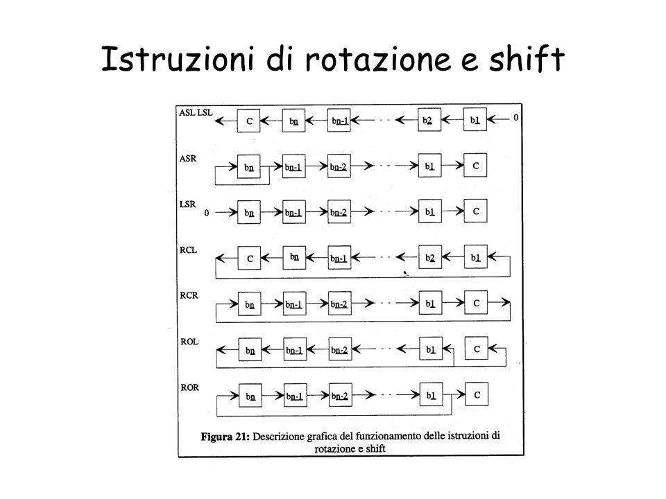 Istruzioni di rotazione e shift