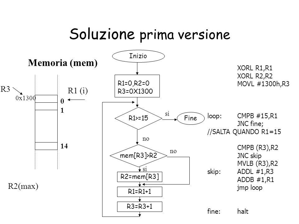 Soluzione prima versione
