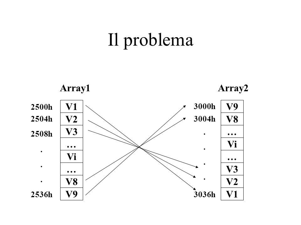 Il problema Array1 Array2 V1 V9 V2 V8 V3 … … Vi Vi … … V3 V8 V2 V9 V1