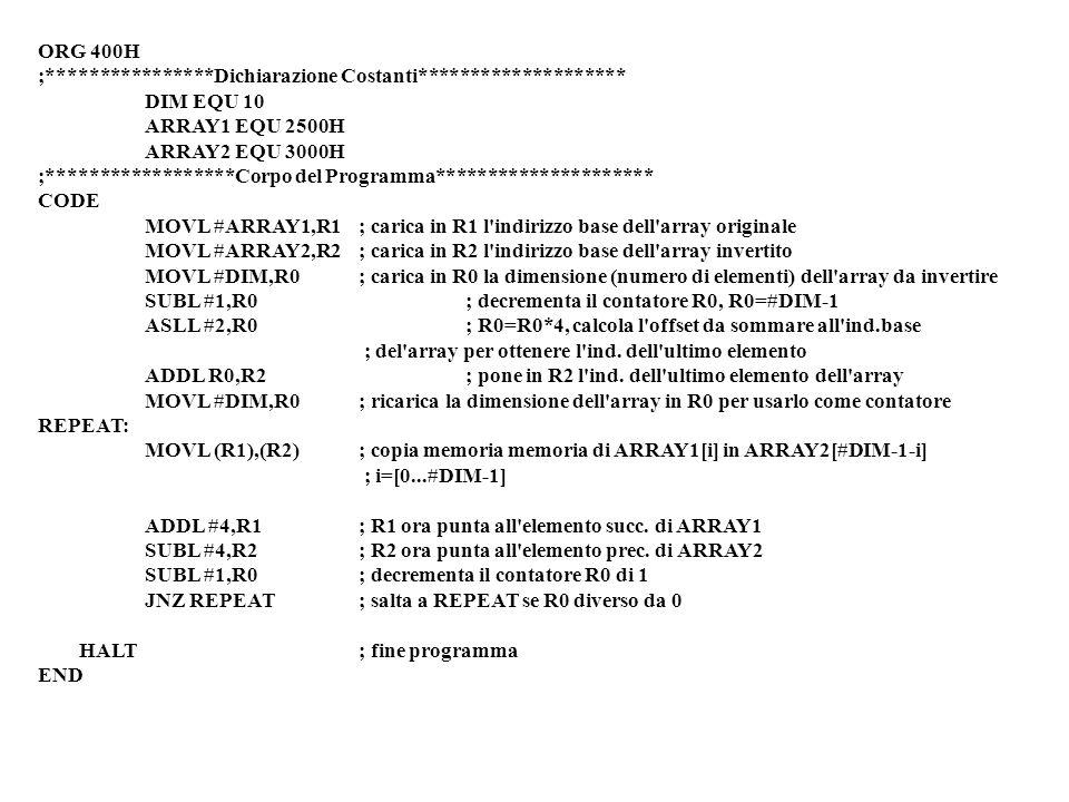 ORG 400H ;****************Dichiarazione Costanti******************** DIM EQU 10. ARRAY1 EQU 2500H.