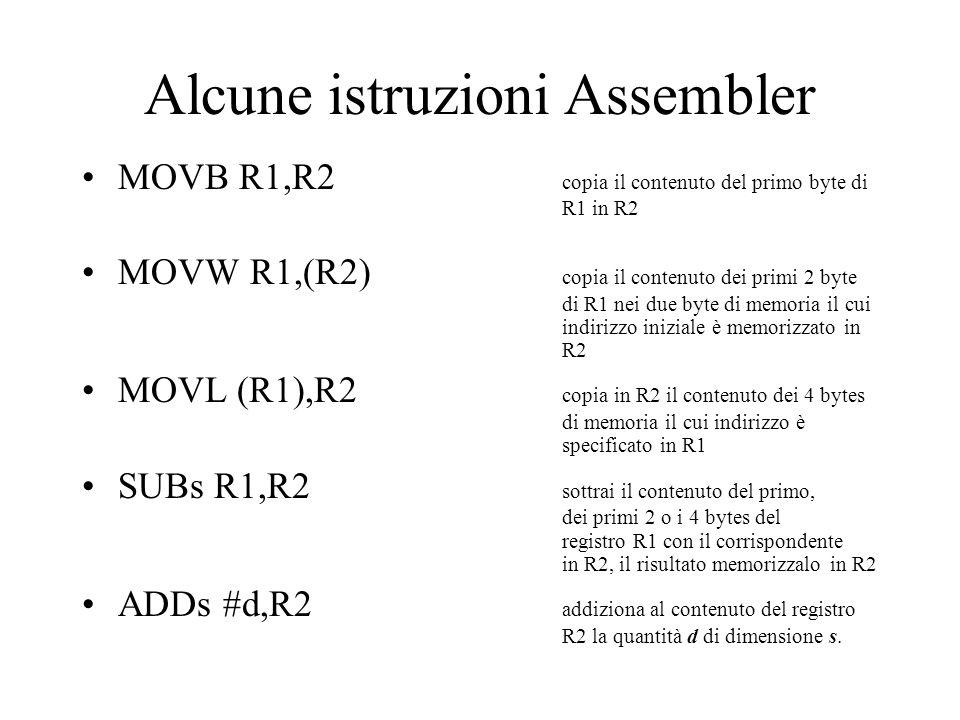 Alcune istruzioni Assembler
