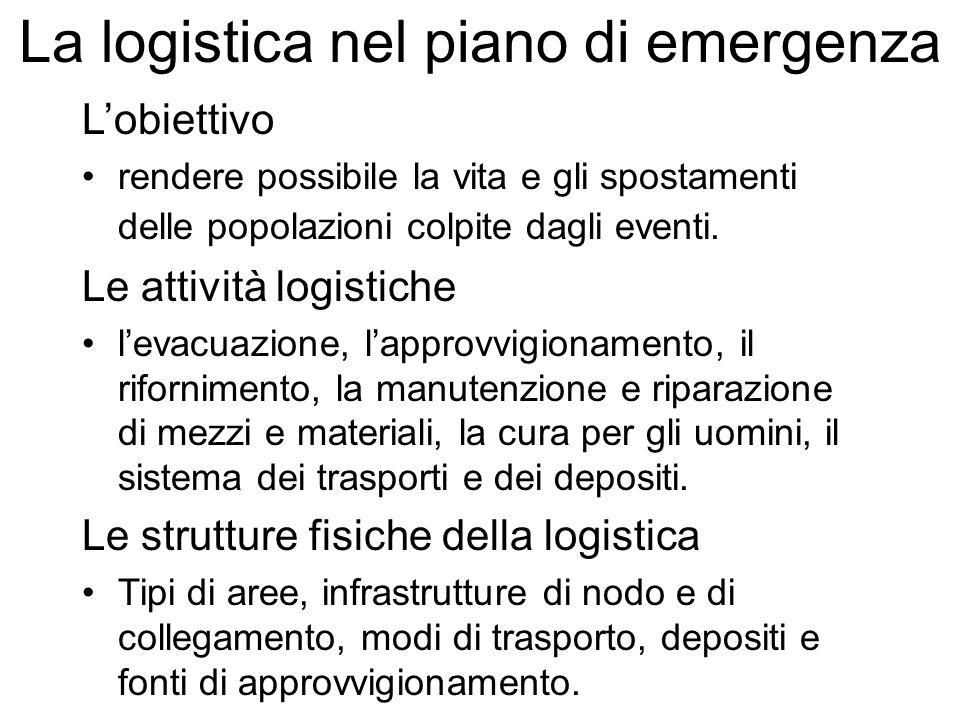 La logistica nel piano di emergenza