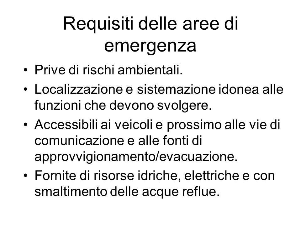 Requisiti delle aree di emergenza
