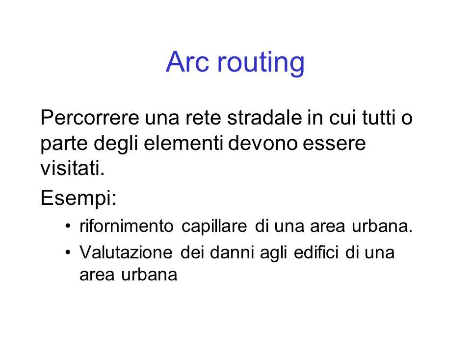 Arc routing Percorrere una rete stradale in cui tutti o parte degli elementi devono essere visitati.