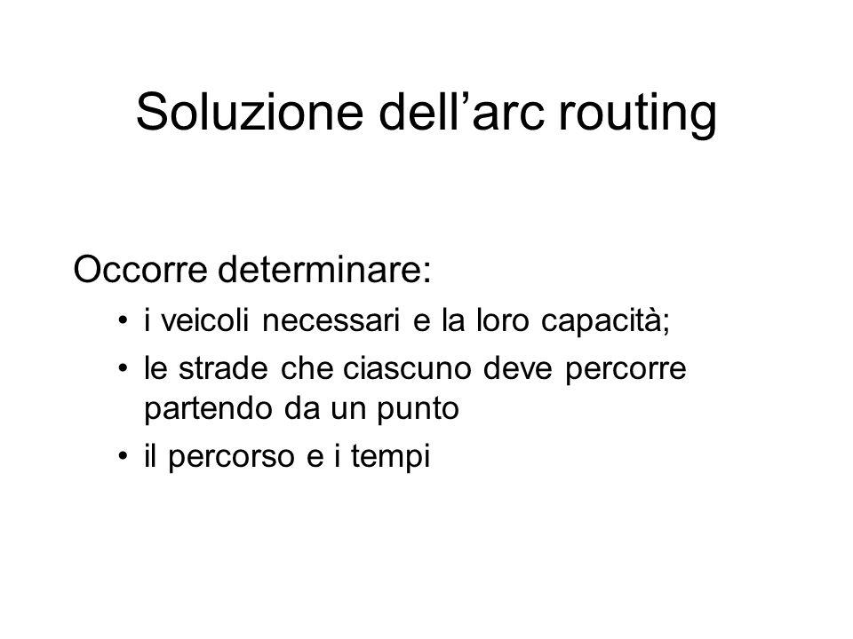 Soluzione dell'arc routing