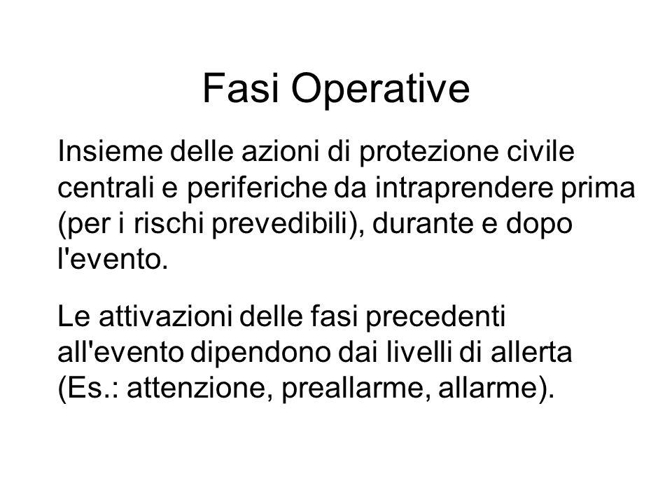 Fasi Operative