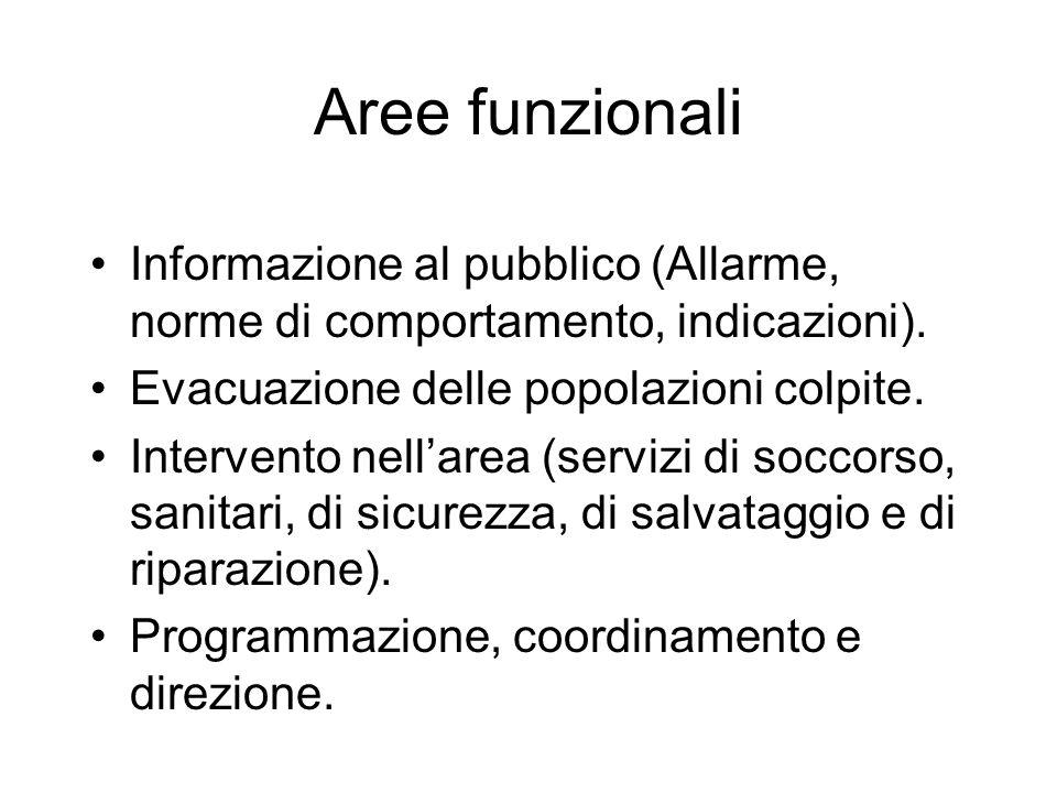 Aree funzionali Informazione al pubblico (Allarme, norme di comportamento, indicazioni). Evacuazione delle popolazioni colpite.