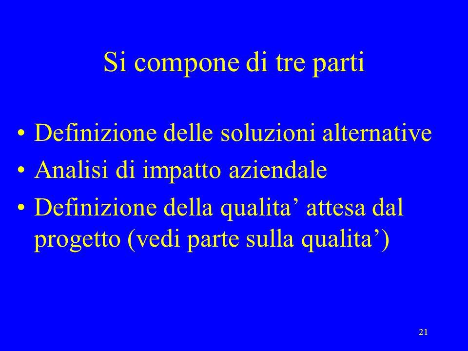 Si compone di tre parti Definizione delle soluzioni alternative