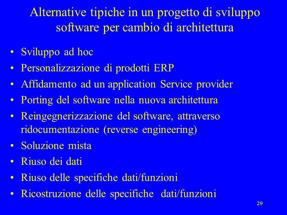 Corso di sistemi informativi anno accademico trasparenze 8 for Software di progettazione di architettura domestica