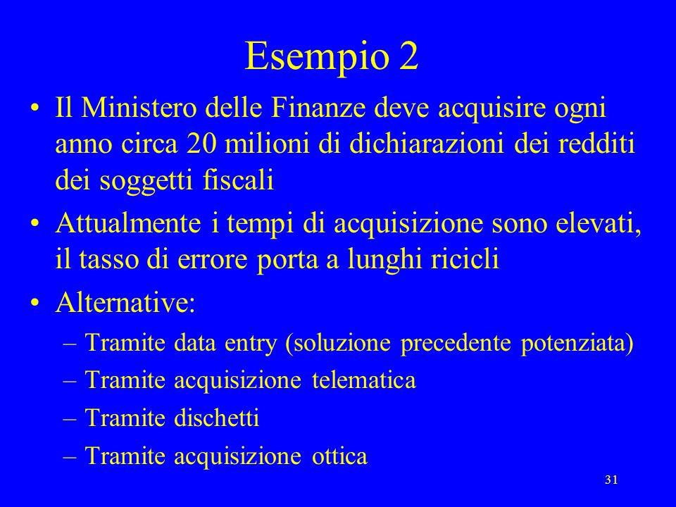 Esempio 2 Il Ministero delle Finanze deve acquisire ogni anno circa 20 milioni di dichiarazioni dei redditi dei soggetti fiscali.