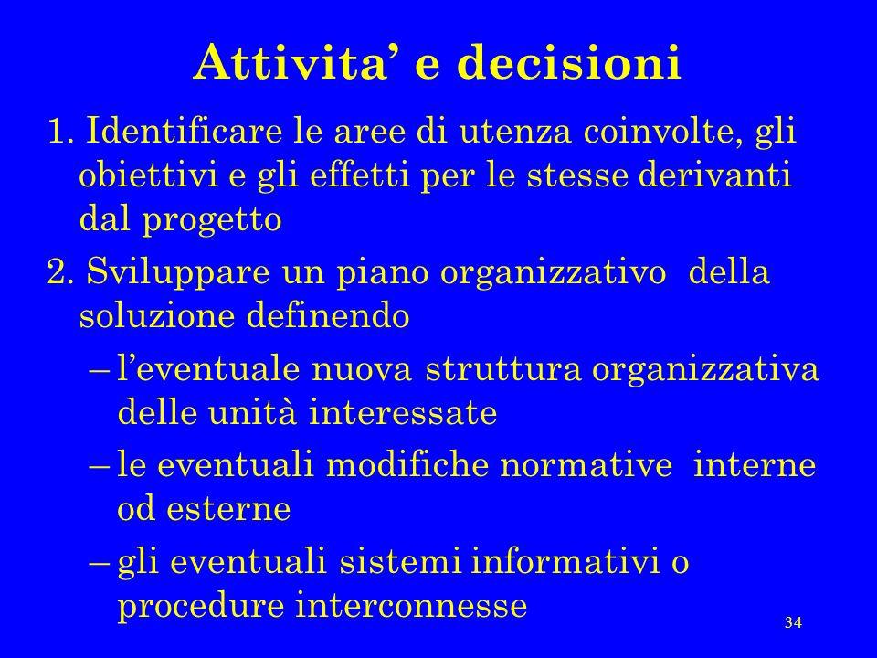 Attivita' e decisioni 1. Identificare le aree di utenza coinvolte, gli obiettivi e gli effetti per le stesse derivanti dal progetto.