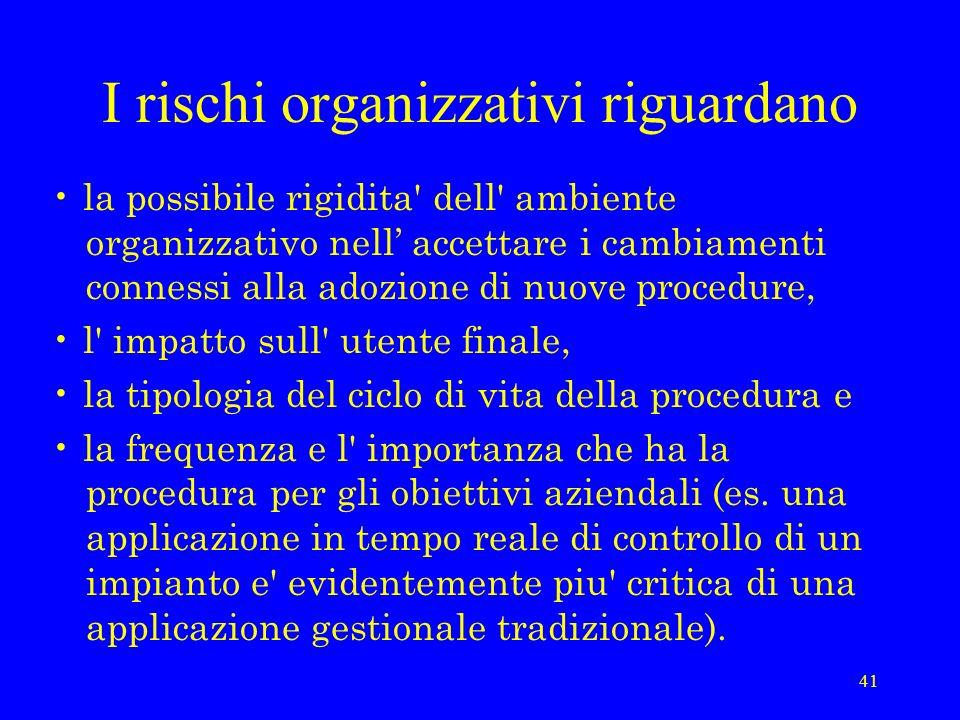I rischi organizzativi riguardano