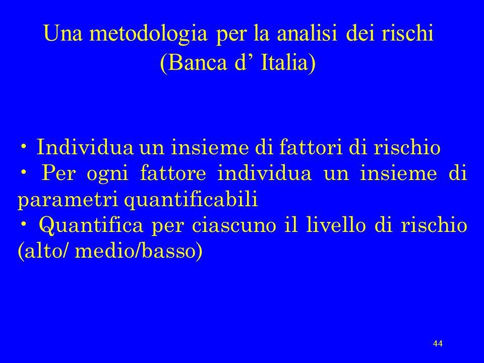 Una metodologia per la analisi dei rischi (Banca d' Italia)
