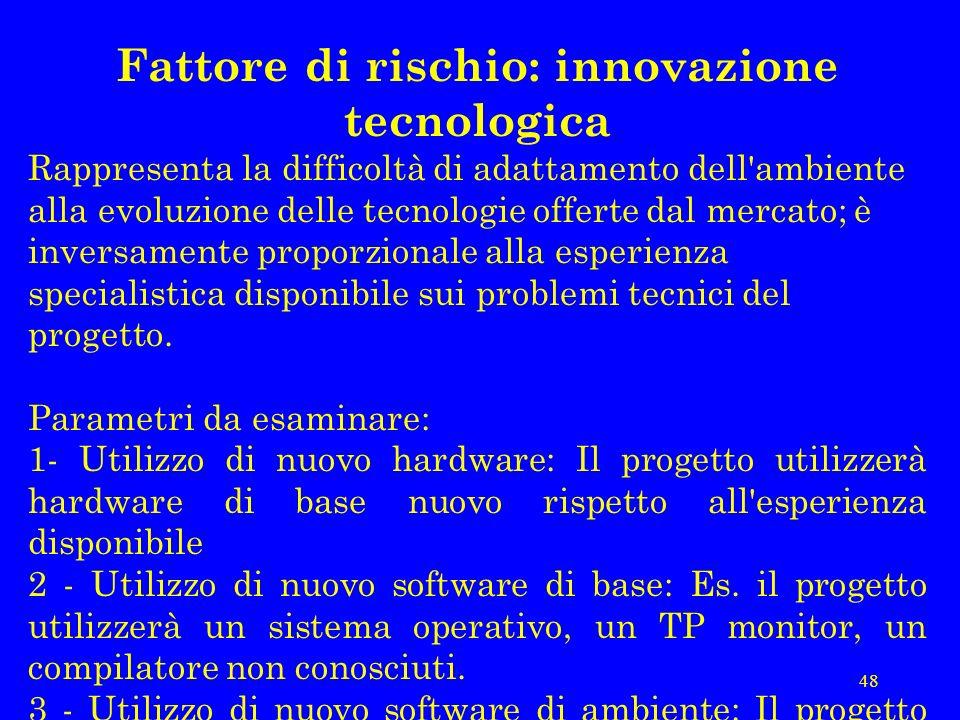 Fattore di rischio: innovazione tecnologica