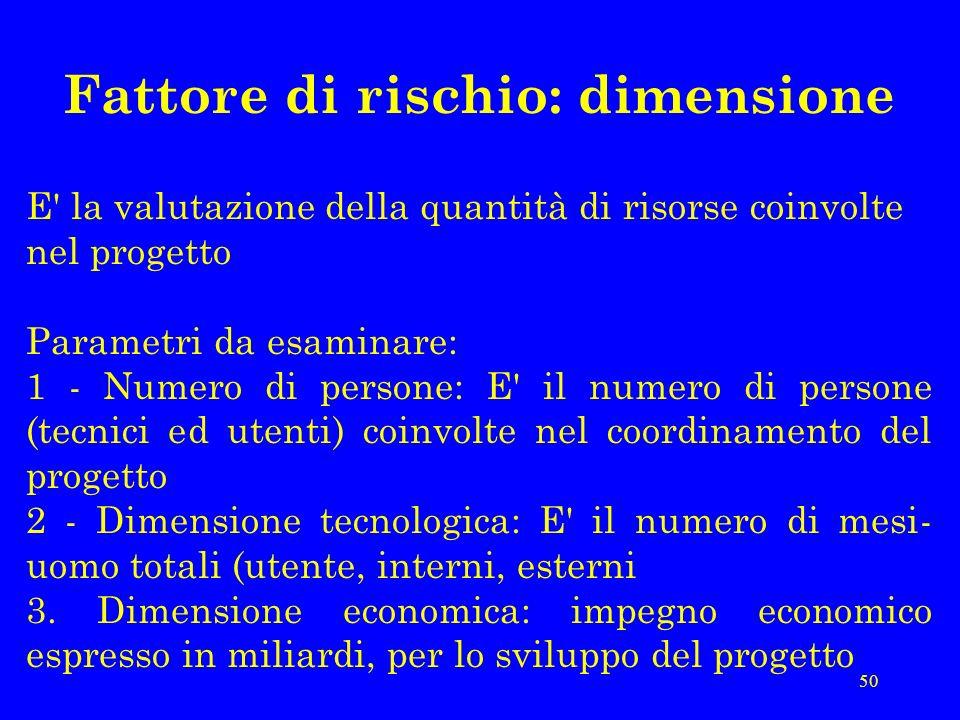 Fattore di rischio: dimensione