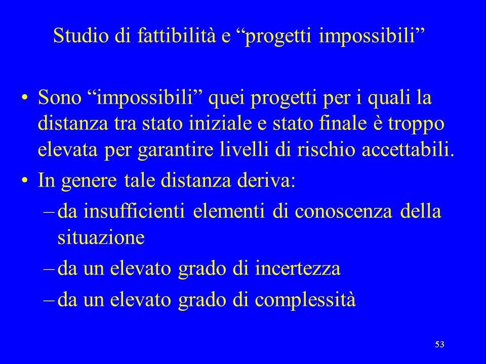 Studio di fattibilità e progetti impossibili