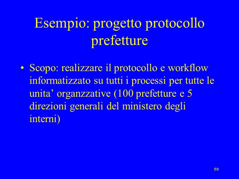 Esempio: progetto protocollo prefetture