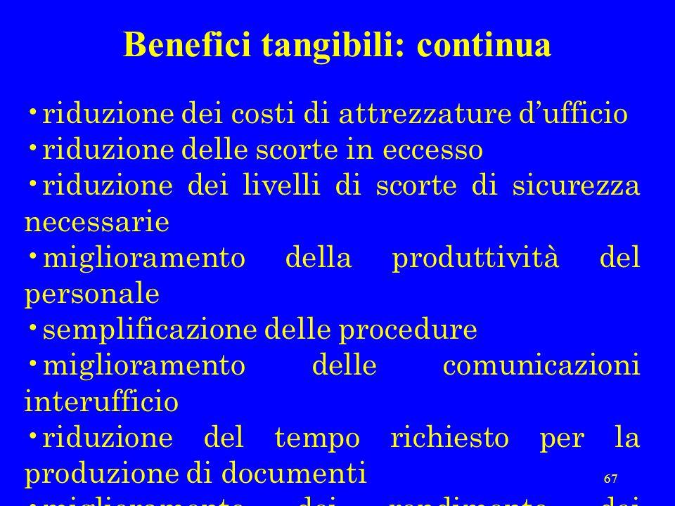 Benefici tangibili: continua