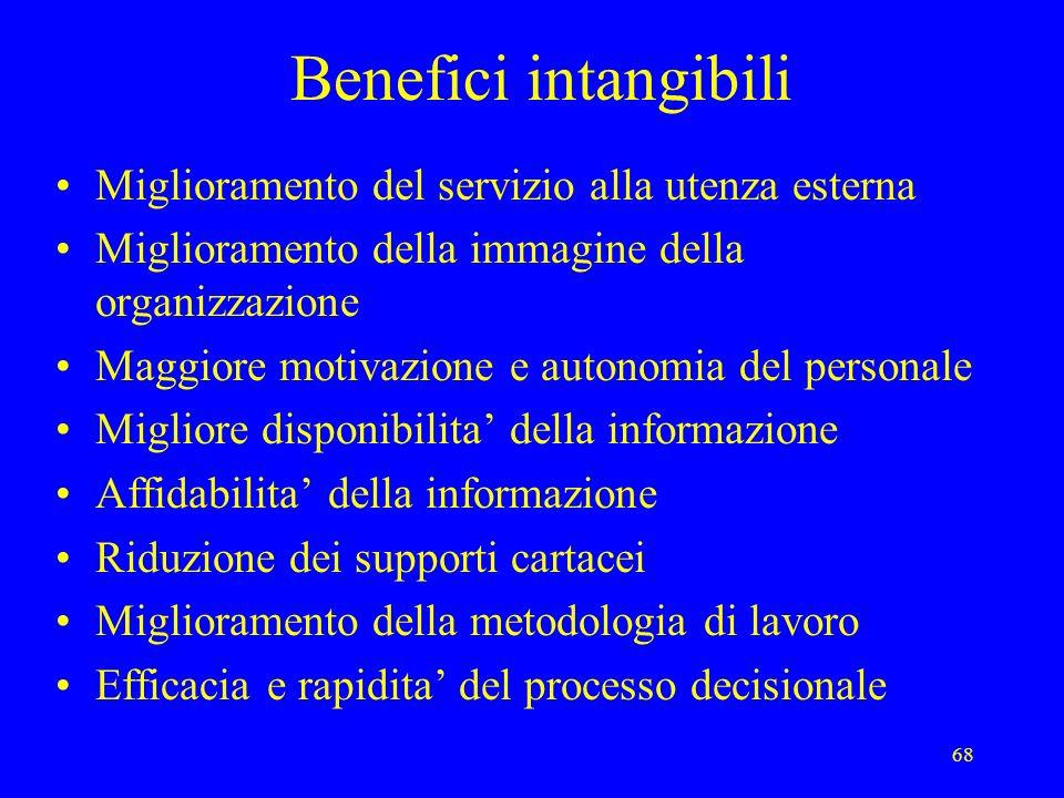 Benefici intangibili Miglioramento del servizio alla utenza esterna