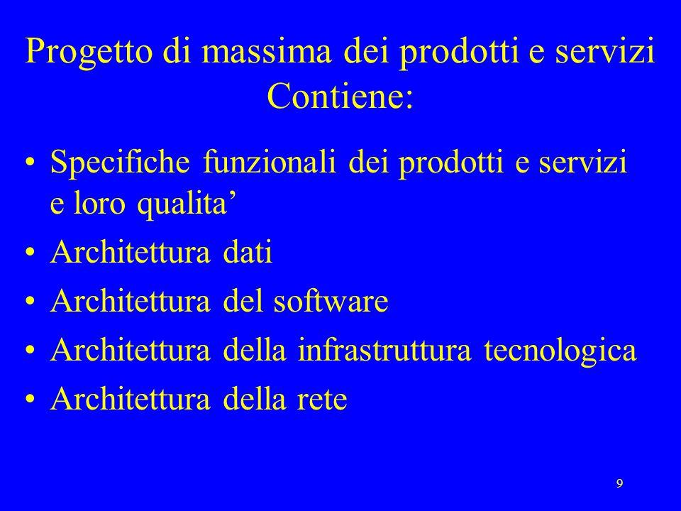 Progetto di massima dei prodotti e servizi Contiene: