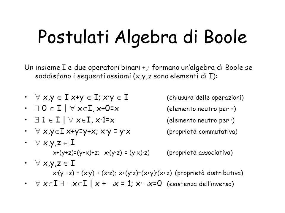 Postulati Algebra di Boole