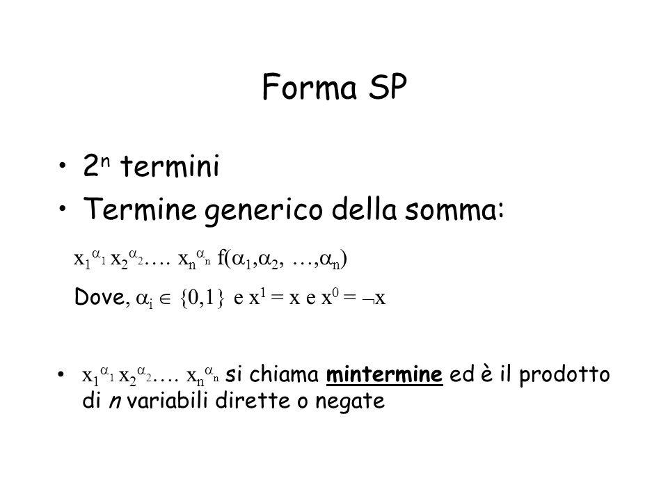Forma SP 2n termini Termine generico della somma: