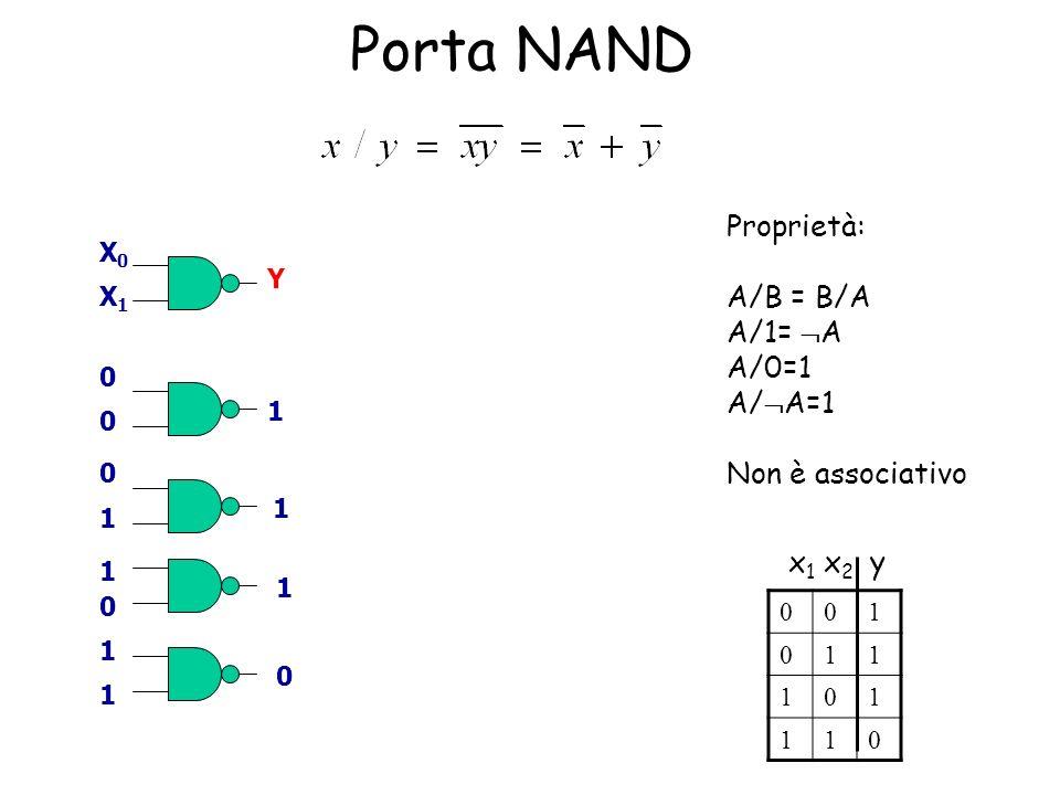 Porta NAND Proprietà: A/B = B/A A/1= A A/0=1 A/A=1 Non è associativo
