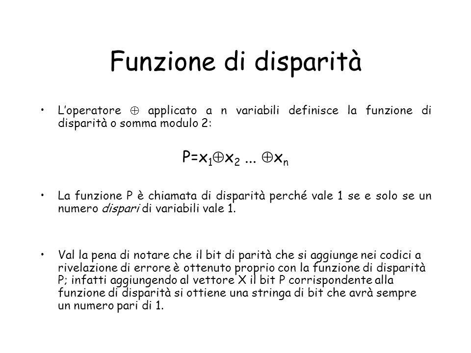 Funzione di disparità P=x1x2 ... xn