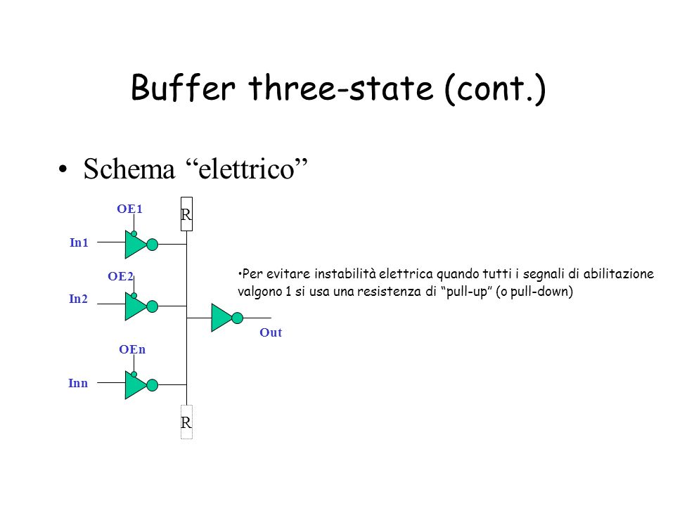 Buffer three-state (cont.)