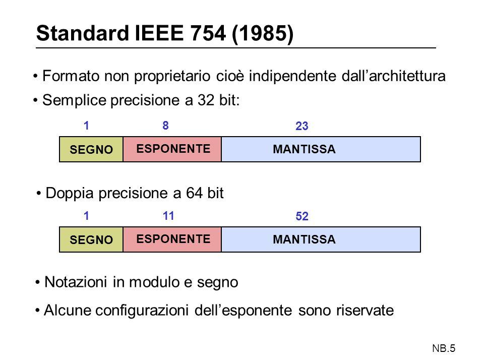 Standard IEEE 754 (1985) Doppia precisione a 64 bit