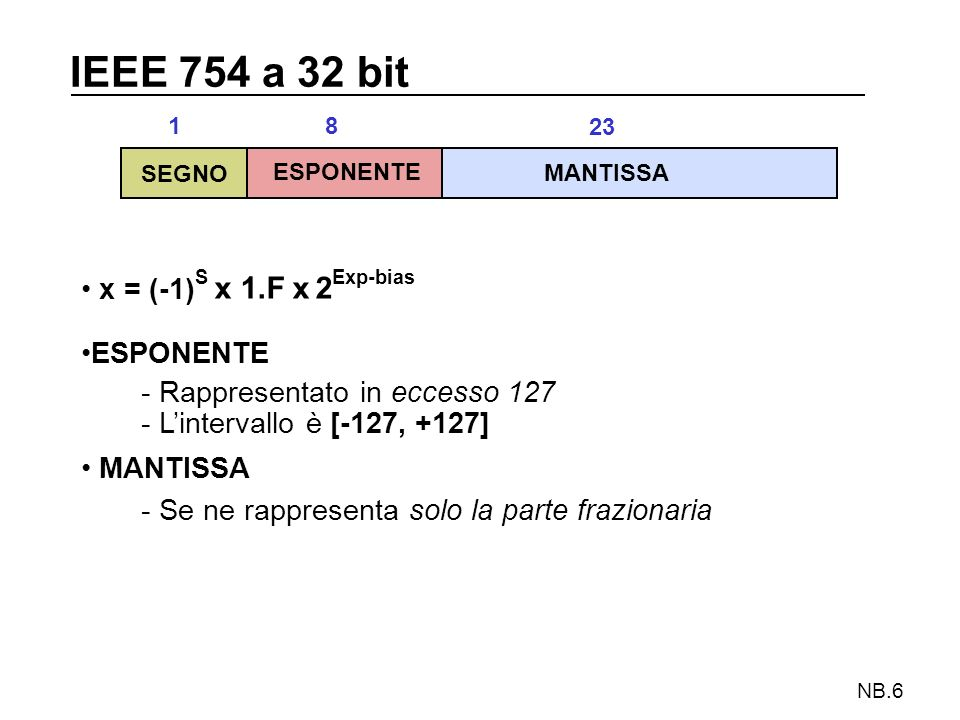 IEEE 754 a 32 bit x = (-1)S x 1.F x 2Exp-bias ESPONENTE