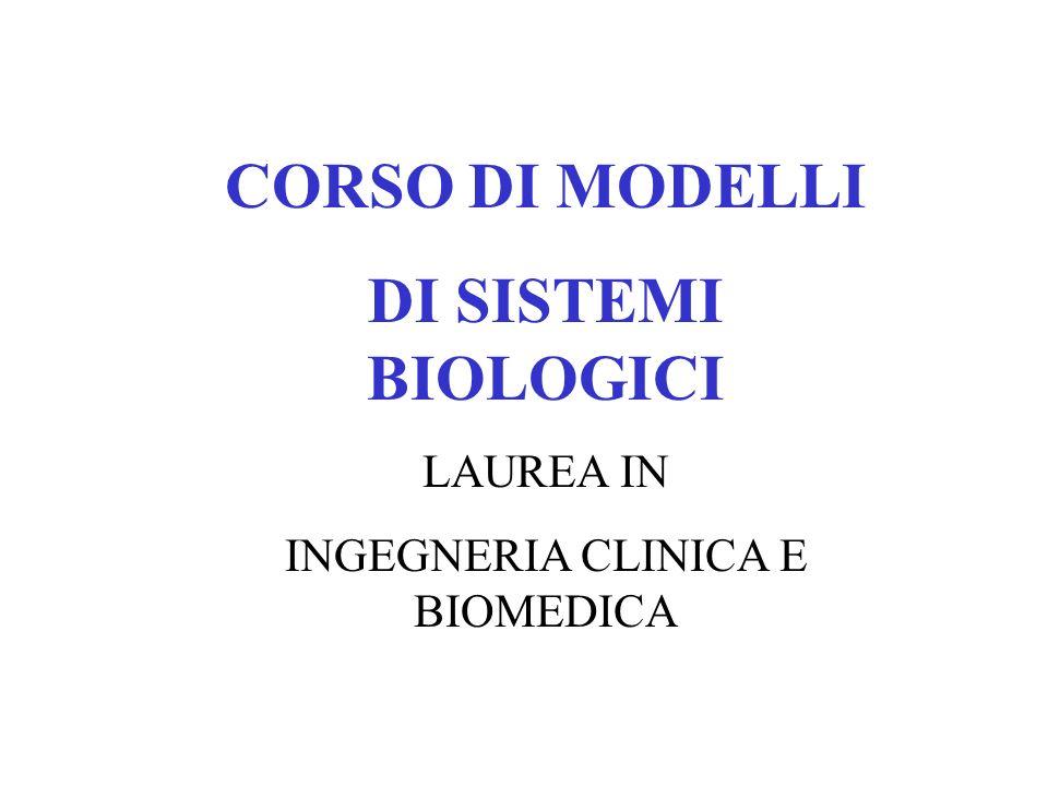 INGEGNERIA CLINICA E BIOMEDICA