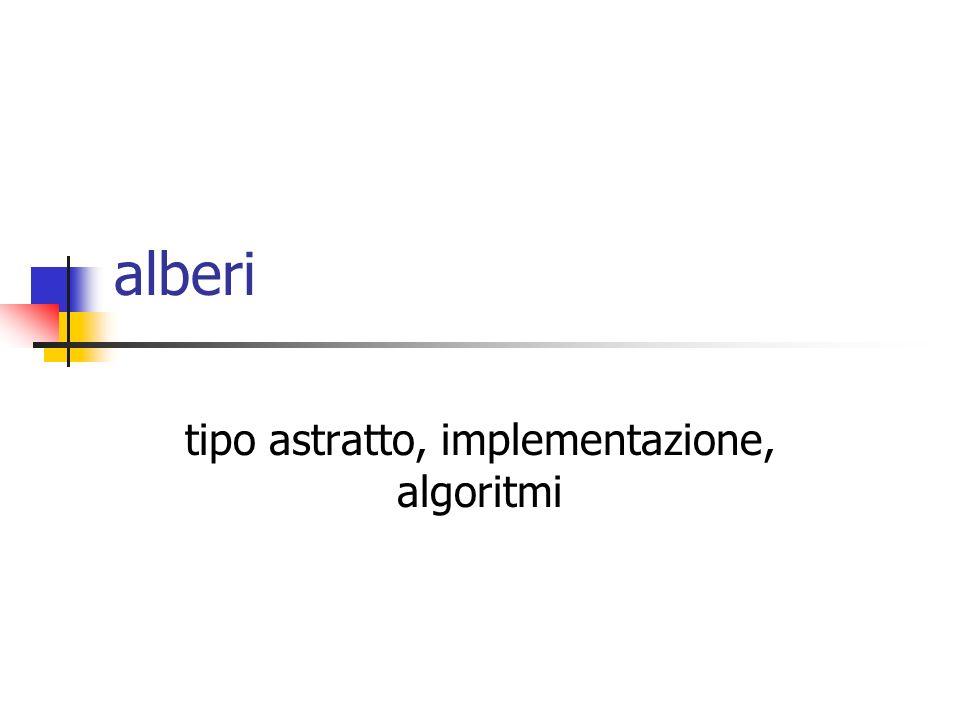 tipo astratto, implementazione, algoritmi