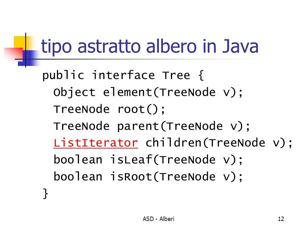 tipo astratto albero in Java
